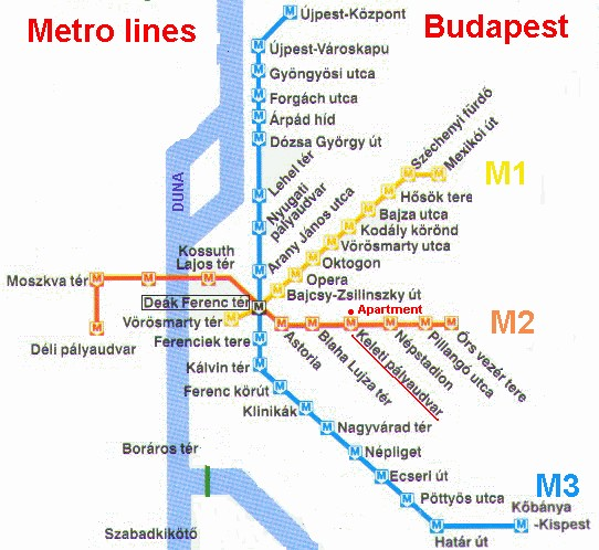 Metro lines of Budapest- to access Garay Private Apartment